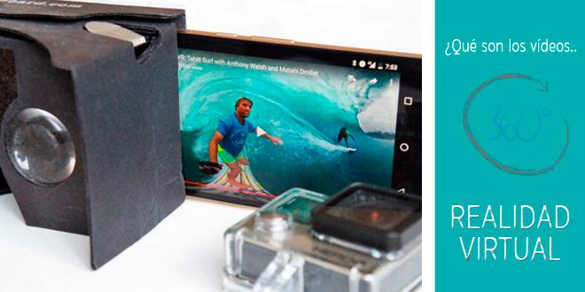 ¿Qué son los vídeos 360 grados?